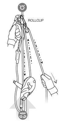 PETZL Rollclip - 4